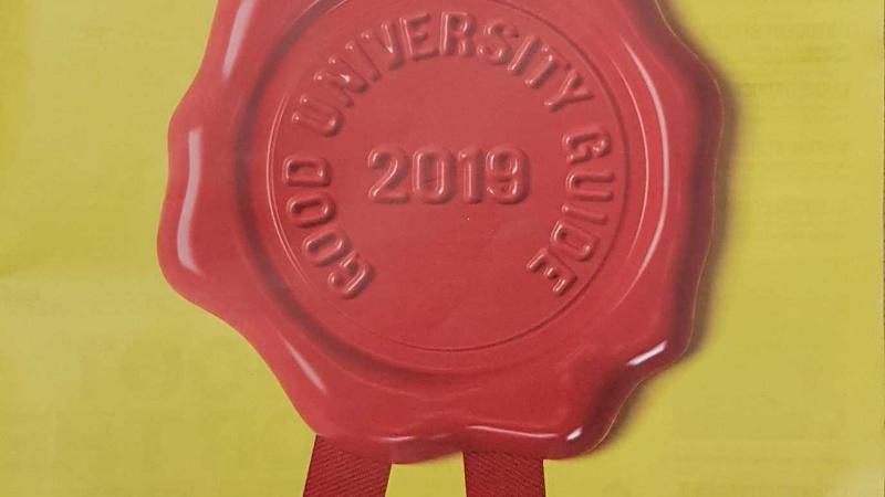 UC đã đạt giải Good Universities Guide 2019